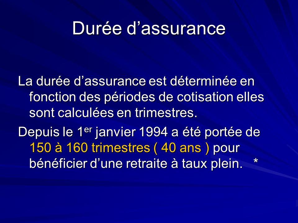 Durée dassurance La durée dassurance est déterminée en fonction des périodes de cotisation elles sont calculées en trimestres. Depuis le 1 er janvier