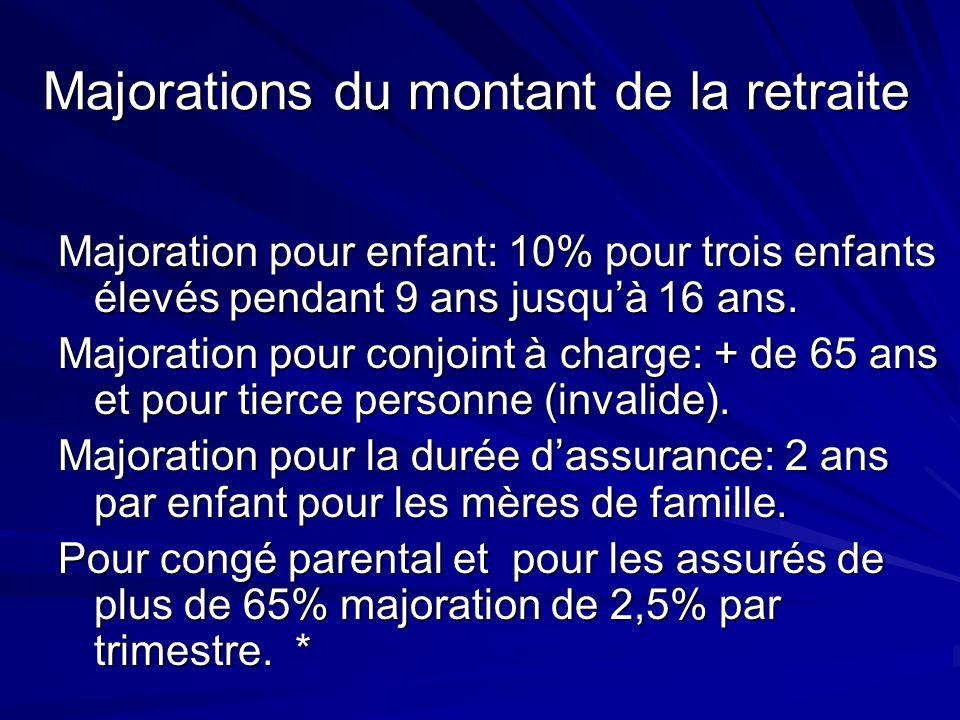Majorations du montant de la retraite Majoration pour enfant: 10% pour trois enfants élevés pendant 9 ans jusquà 16 ans. Majoration pour conjoint à ch