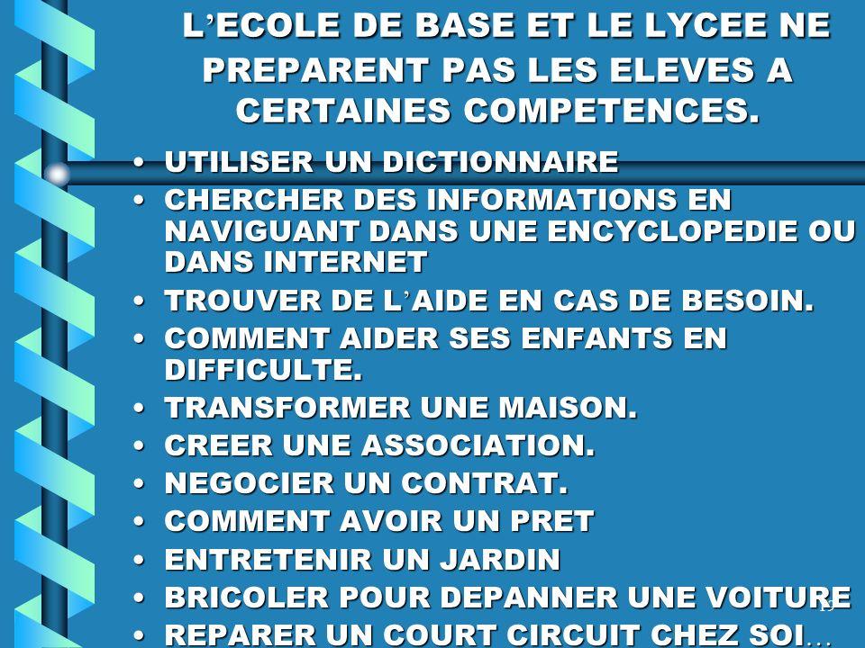 18 VA-T-ON A L ECOLE POUR ACQUERIR DES CONNAISSANCES OU DEVELOPPER DES COMPETENCES. CULTURE GRATUITE CULTURE UTILITAIRE LES METIERS DE L HUMAIN, LES U