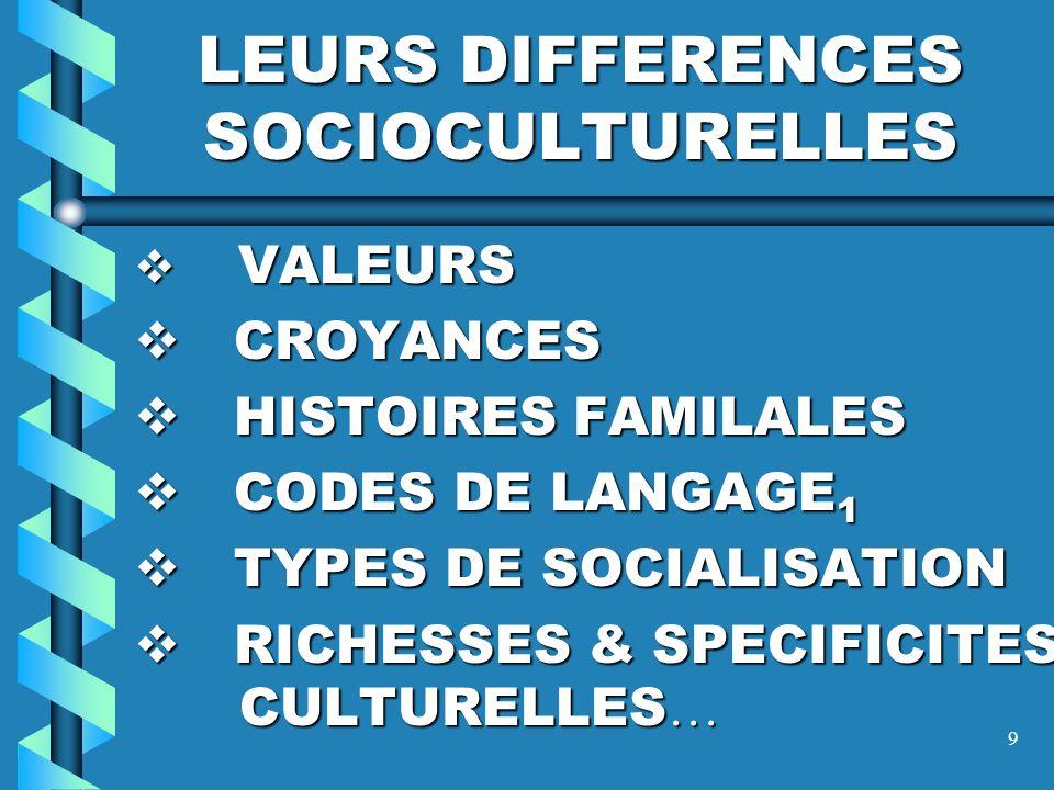 8 LEURS DIFFERENCES COGNITIVES DEGRE D ACQUISITION DES CONNAISSANCES EXIGEES PAR L INSTITUTION. DEGRE D ACQUISITION DES CONNAISSANCES EXIGEES PAR L IN