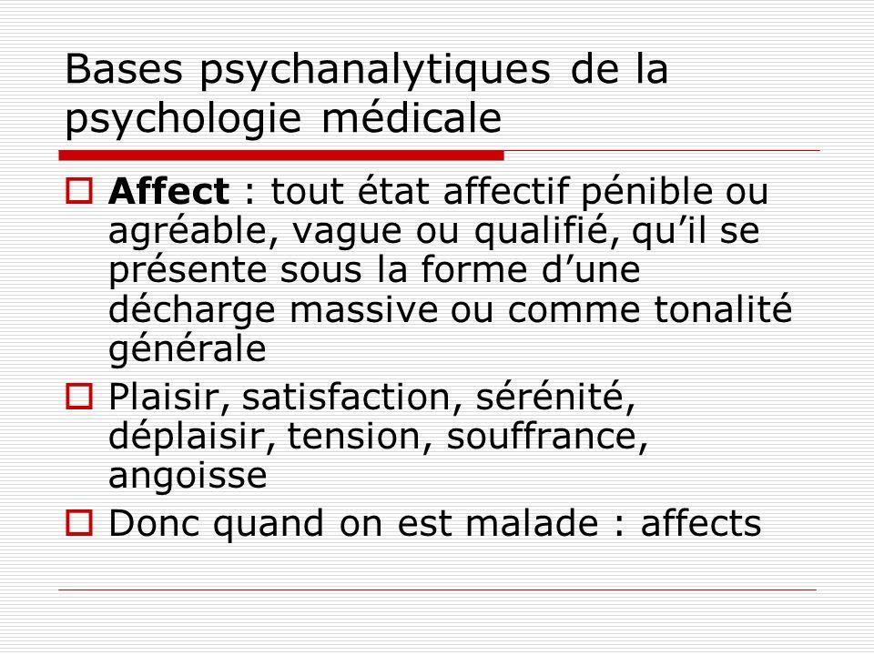 Bases psychanalytiques de la psychologie médicale Pulsion : processus dynamique consistant dans une poussée (1) qui fait tendre lorganisme vers un but.