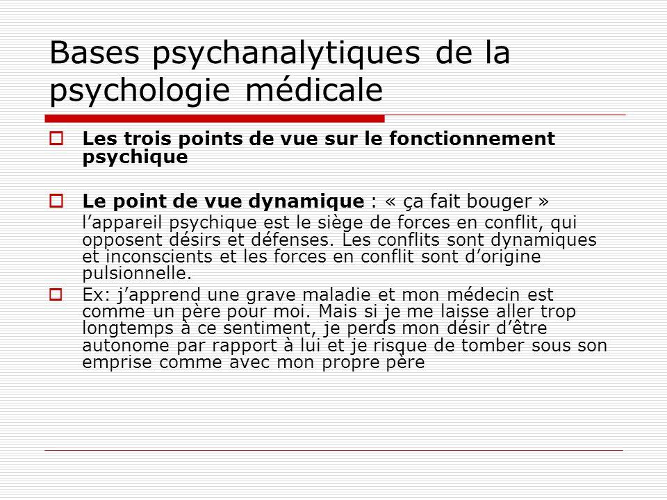 Bases psychanalytiques de la psychologie médicale Le point de vue topique : « où ça se passe.