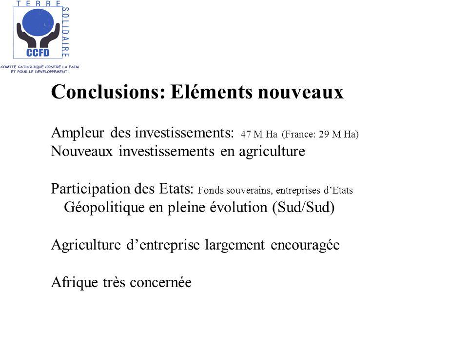 Conclusions: Eléments nouveaux Ampleur des investissements: 47 M Ha (France: 29 M Ha) Nouveaux investissements en agriculture Participation des Etats: