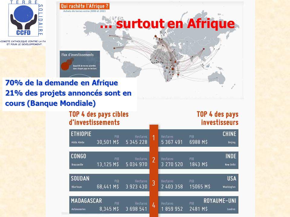 … surtout en Afrique 70% de la demande en Afrique 21% des projets annoncés sont en cours (Banque Mondiale)