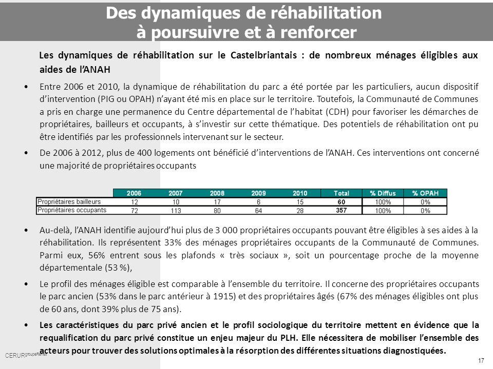 17 Cerur,groupeReflex_ CERUR groupeReflex Les dynamiques de réhabilitation sur le Castelbriantais : de nombreux ménages éligibles aux aides de lANAH E