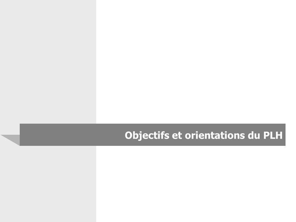 Objectifs et orientations du PLH