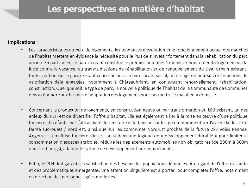 24 Implications : Les caractéristiques du parc de logements, les tendances dévolution et le fonctionnement actuel des marchés de lhabitat mettent en é