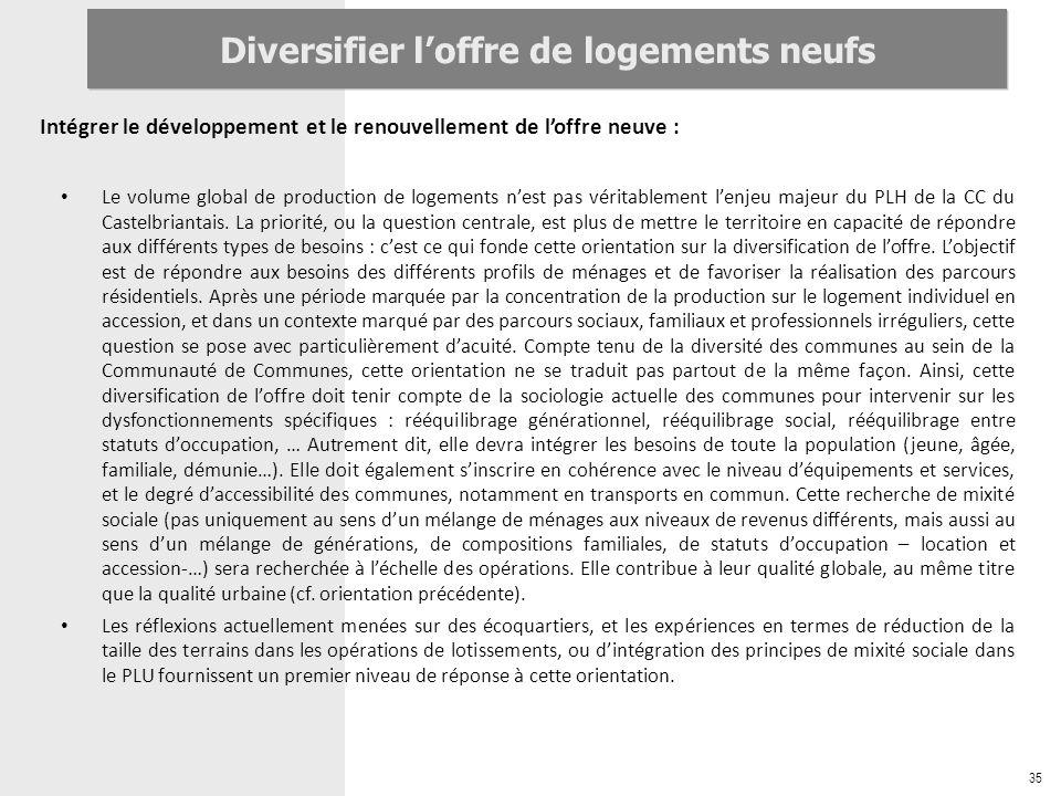 35 Diversifier loffre de logements neufs Intégrer le développement et le renouvellement de loffre neuve : Le volume global de production de logements