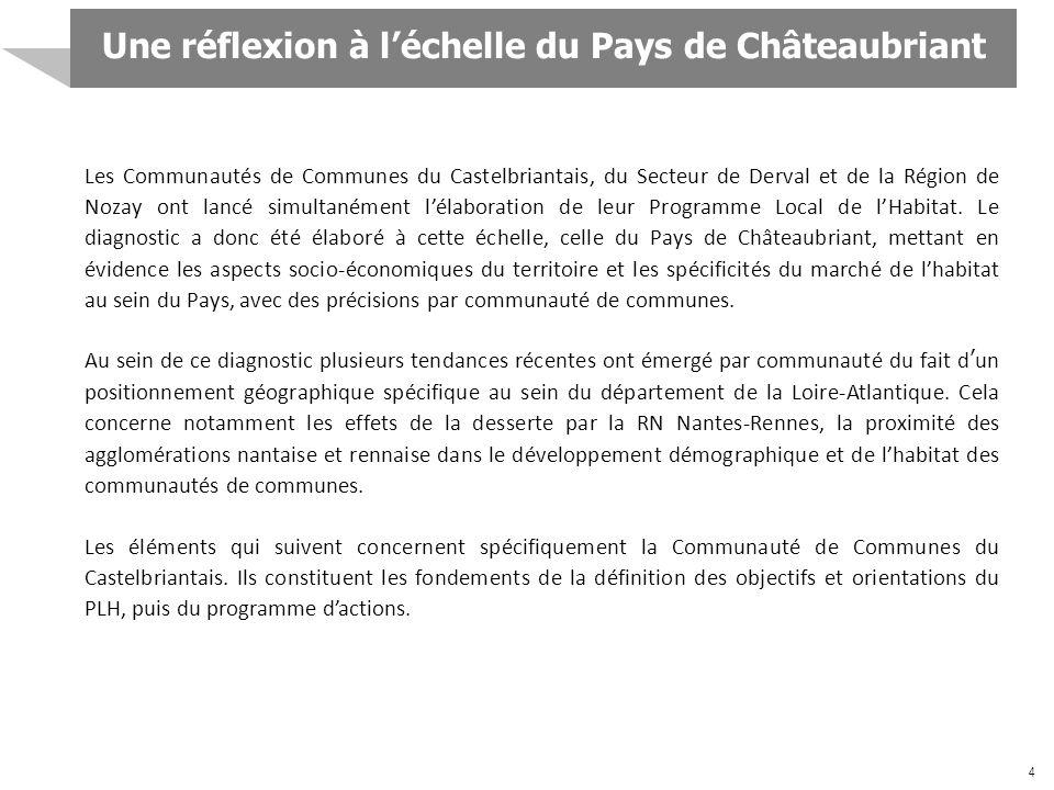 4 Titre Les Communautés de Communes du Castelbriantais, du Secteur de Derval et de la Région de Nozay ont lancé simultanément lélaboration de leur Pro