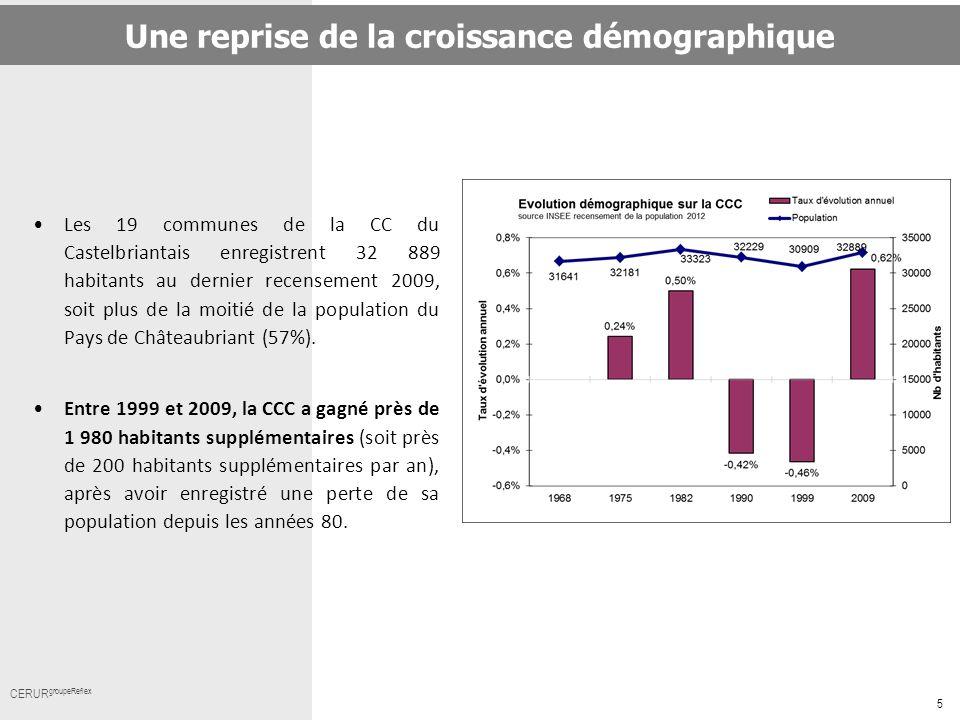 5 Cerur,groupeReflex_ Titre CERUR groupeReflex Les 19 communes de la CC du Castelbriantais enregistrent 32 889 habitants au dernier recensement 2009,
