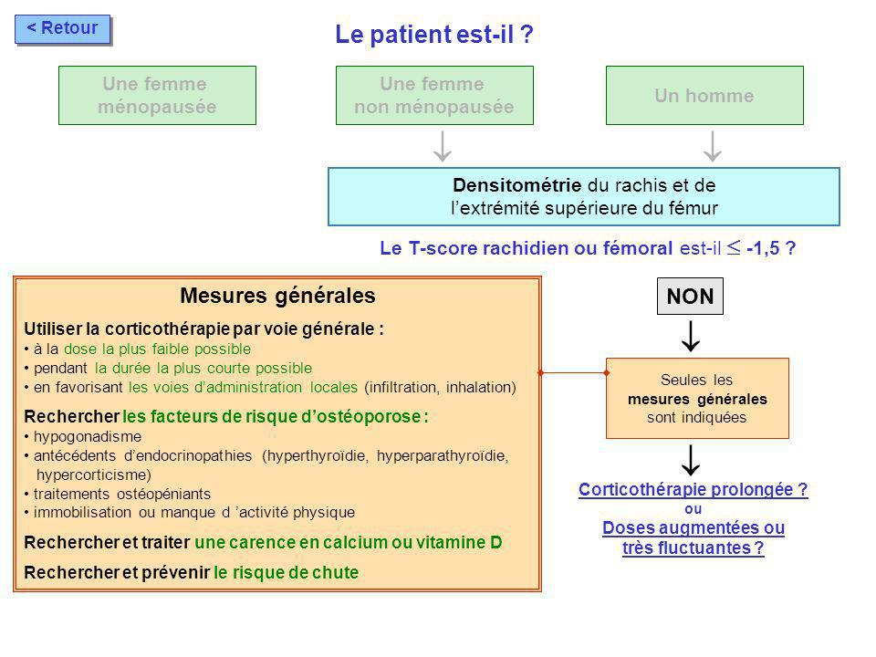 Une femme ménopausée NON Seules les mesures générales sont indiquées Mesures générales Utiliser la corticothérapie par voie générale : à la dose la pl