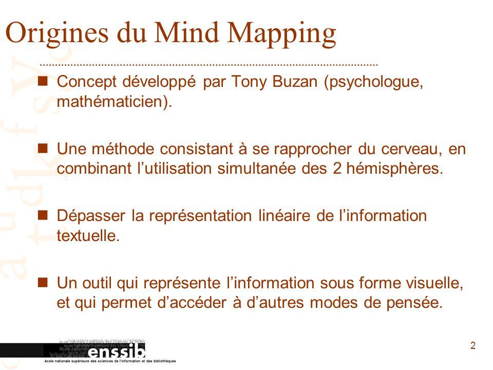 2 Origines du Mind Mapping Concept développé par Tony Buzan (psychologue, mathématicien). Une méthode consistant à se rapprocher du cerveau, en combin
