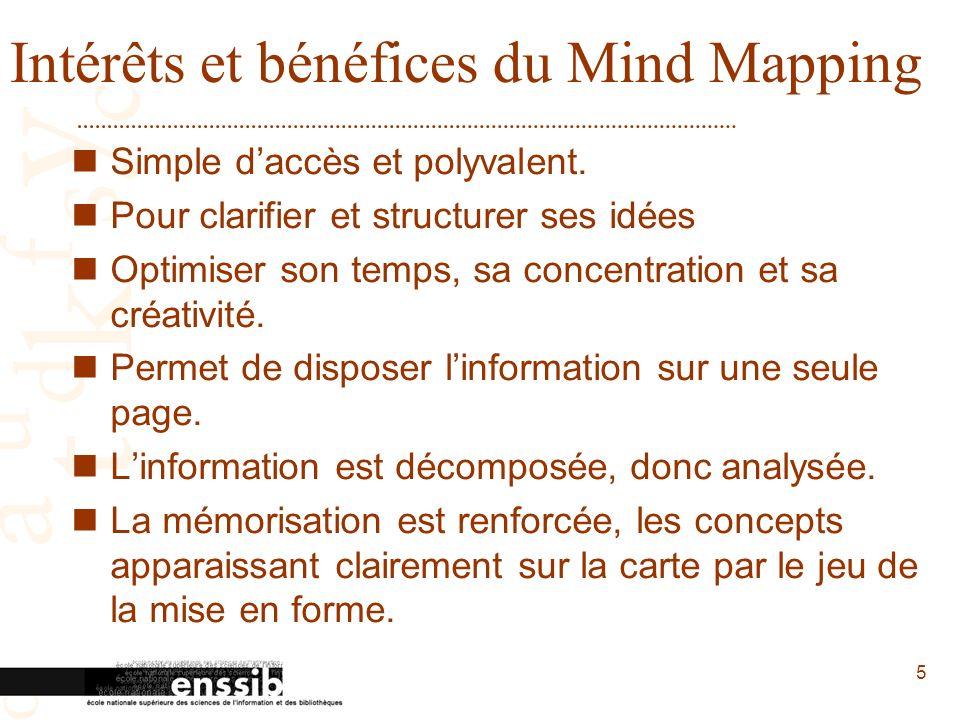 5 Intérêts et bénéfices du Mind Mapping Simple daccès et polyvalent. Pour clarifier et structurer ses idées Optimiser son temps, sa concentration et s