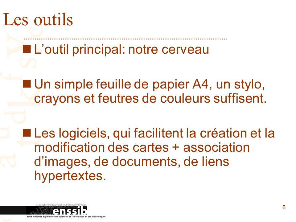 6 Les outils Loutil principal: notre cerveau Un simple feuille de papier A4, un stylo, crayons et feutres de couleurs suffisent. Les logiciels, qui fa