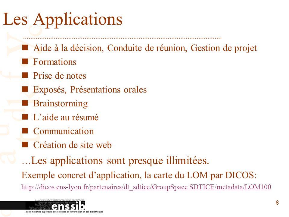 8 Les Applications Aide à la décision, Conduite de réunion, Gestion de projet Formations Prise de notes Exposés, Présentations orales Brainstorming La