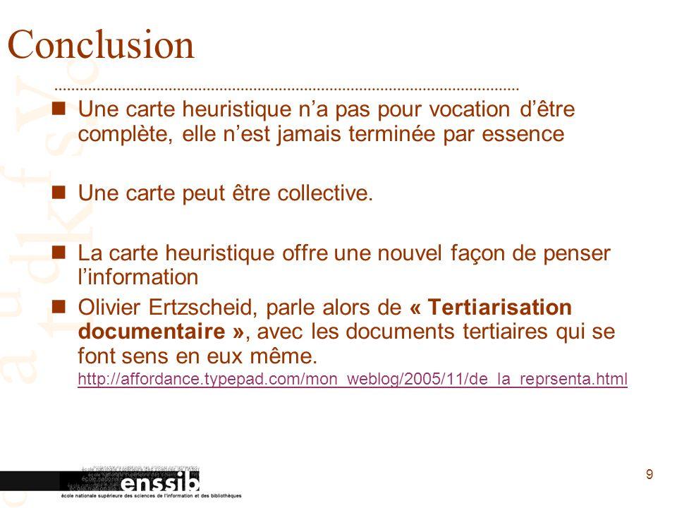 9 Conclusion Une carte heuristique na pas pour vocation dêtre complète, elle nest jamais terminée par essence Une carte peut être collective.