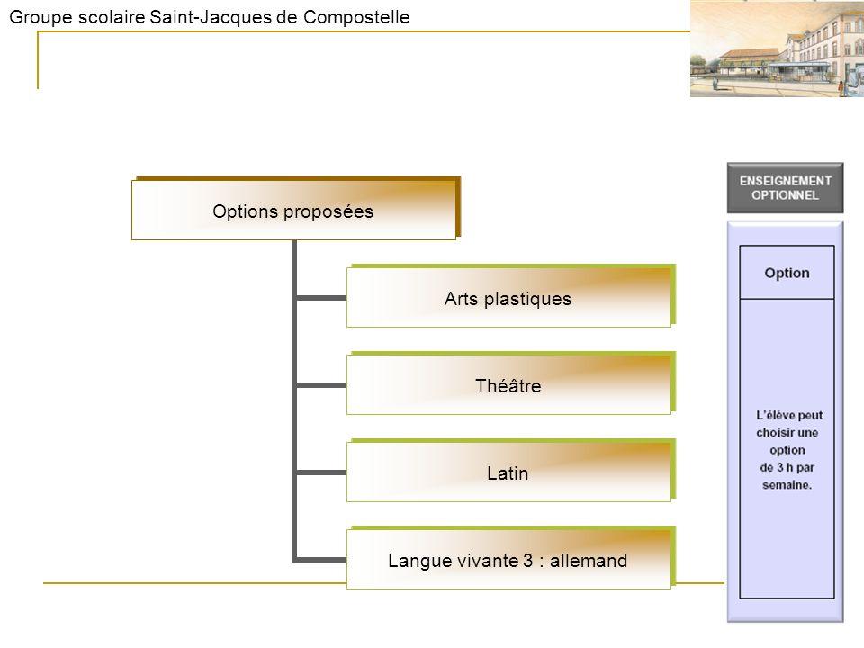 Groupe scolaire Saint-Jacques de Compostelle 15 Options proposées Arts plastiques Théâtre Latin Langue vivante 3 : allemand