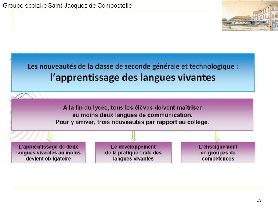 Groupe scolaire Saint-Jacques de Compostelle 18