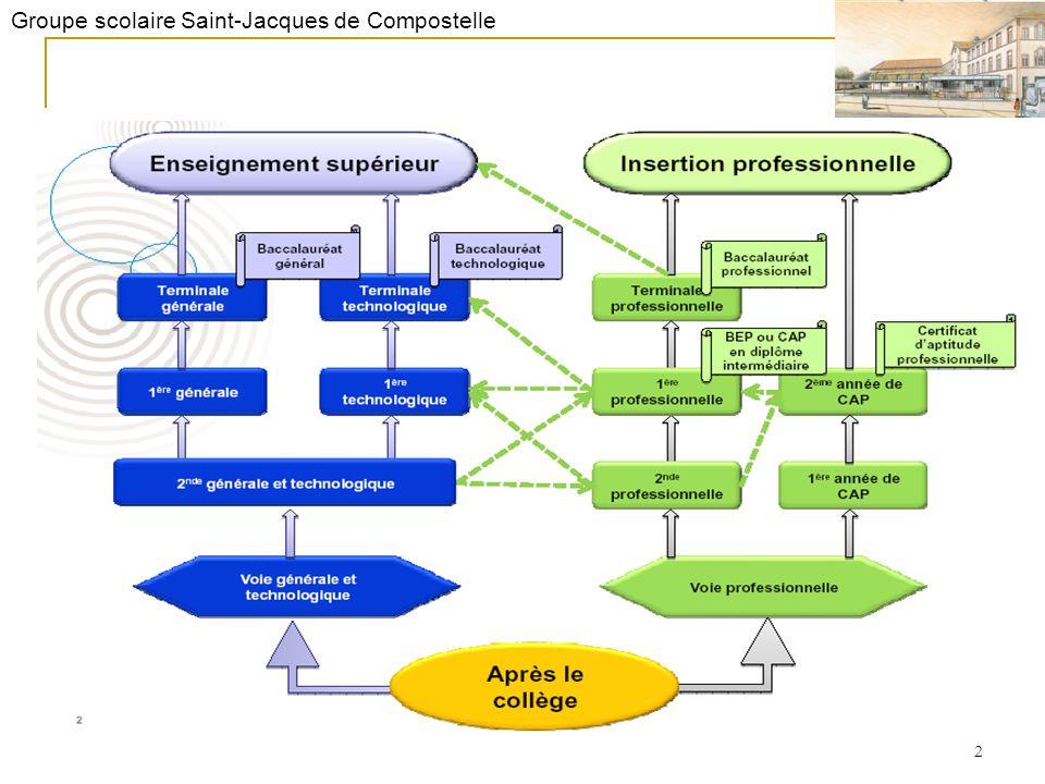 Groupe scolaire Saint-Jacques de Compostelle 2