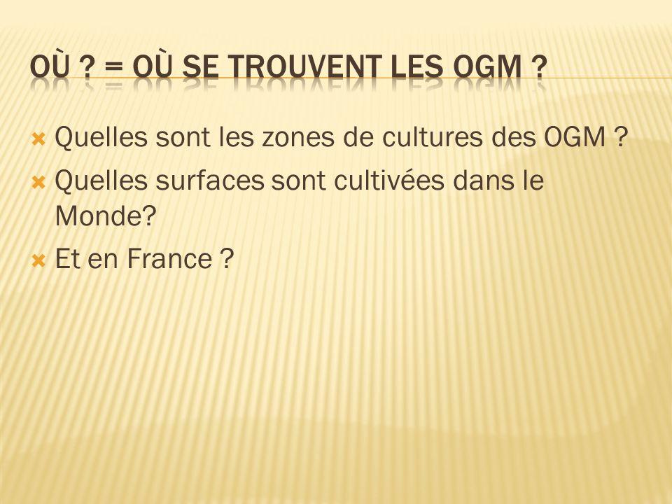 Quelles sont les zones de cultures des OGM ? Quelles surfaces sont cultivées dans le Monde? Et en France ?