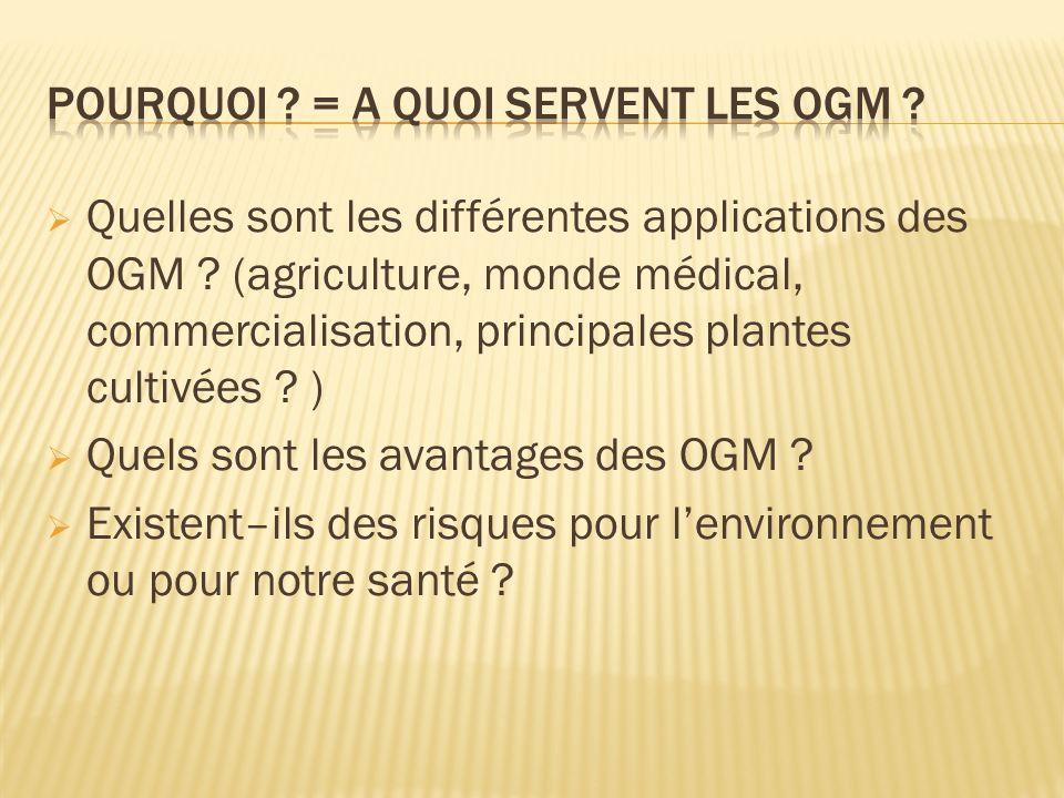 Quelles sont les différentes applications des OGM ? (agriculture, monde médical, commercialisation, principales plantes cultivées ? ) Quels sont les a