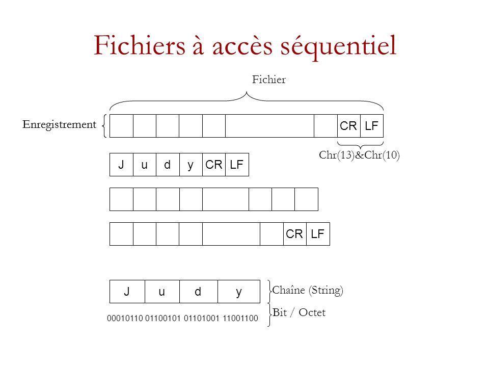 Fichiers à accès séquentiel CRLF Judy Judy CRLF CR 00010110011001010110100111001100 Fichier Enregistrement Chr(13)&Chr(10) Chaîne (String) Bit / Octet Enregistrement