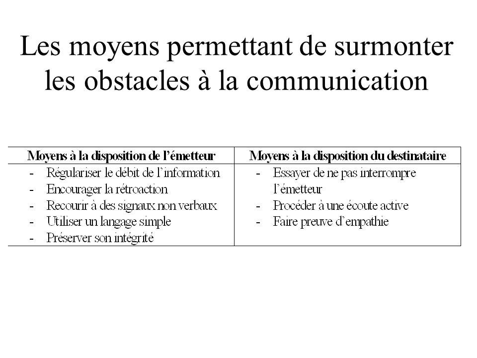 Les moyens permettant de surmonter les obstacles à la communication