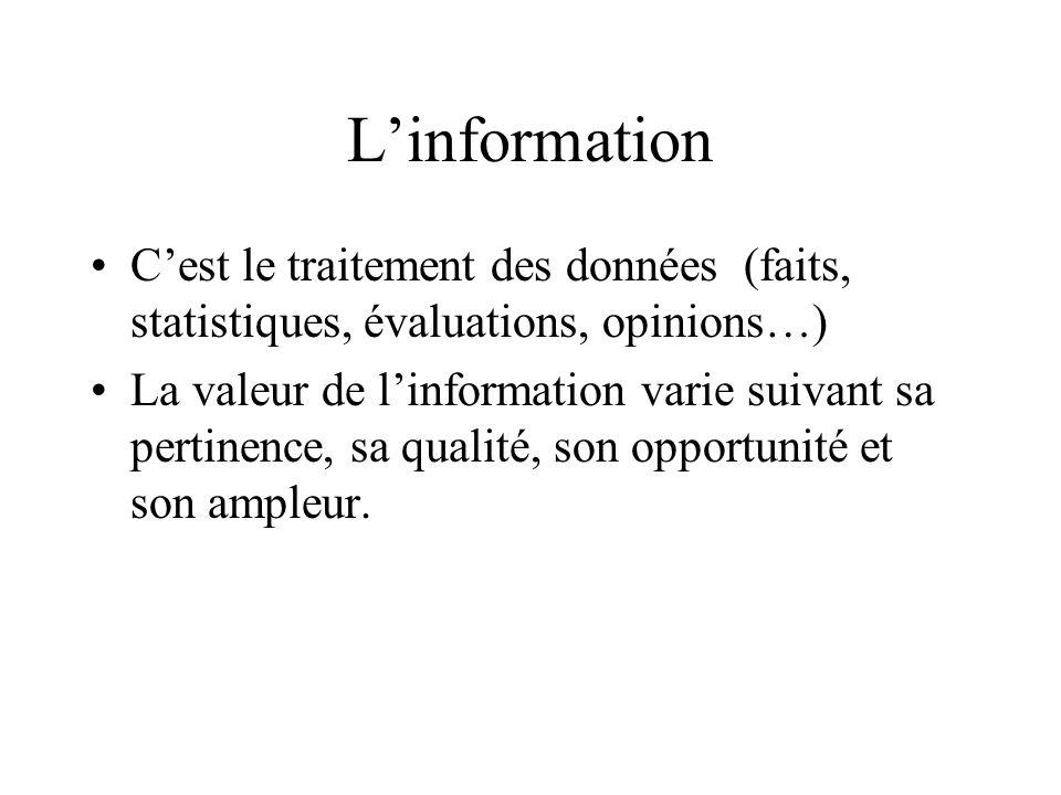 Linformation Cest le traitement des données (faits, statistiques, évaluations, opinions…) La valeur de linformation varie suivant sa pertinence, sa qu