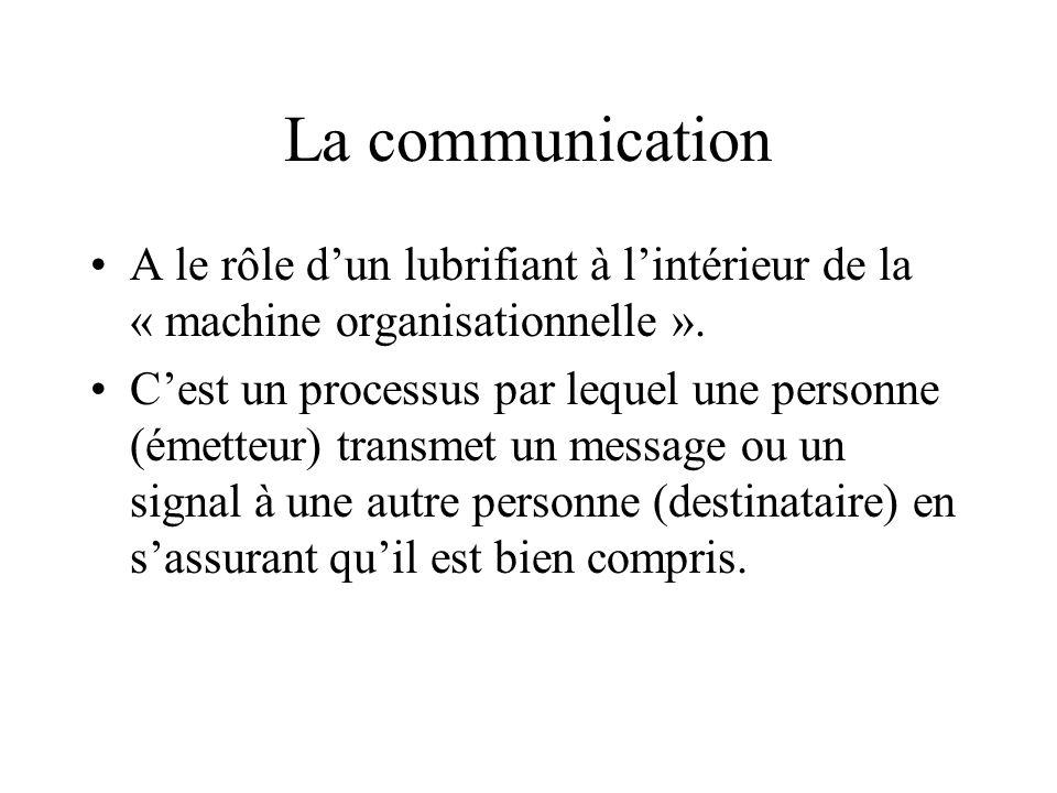 La communication A le rôle dun lubrifiant à lintérieur de la « machine organisationnelle ». Cest un processus par lequel une personne (émetteur) trans