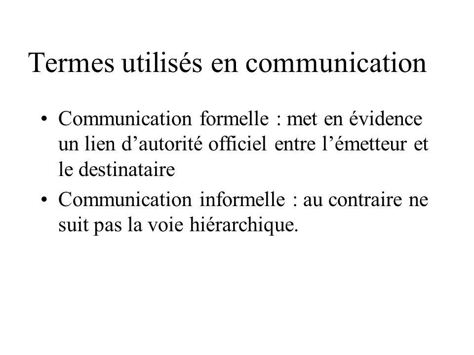 Termes utilisés en communication Communication formelle : met en évidence un lien dautorité officiel entre lémetteur et le destinataire Communication