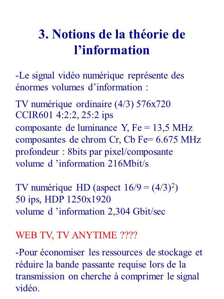 -Le signal vidéo numérique représente des énormes volumes dinformation : TV numérique ordinaire (4/3) 576x720 CCIR601 4:2:2, 25:2 ips composante de lu