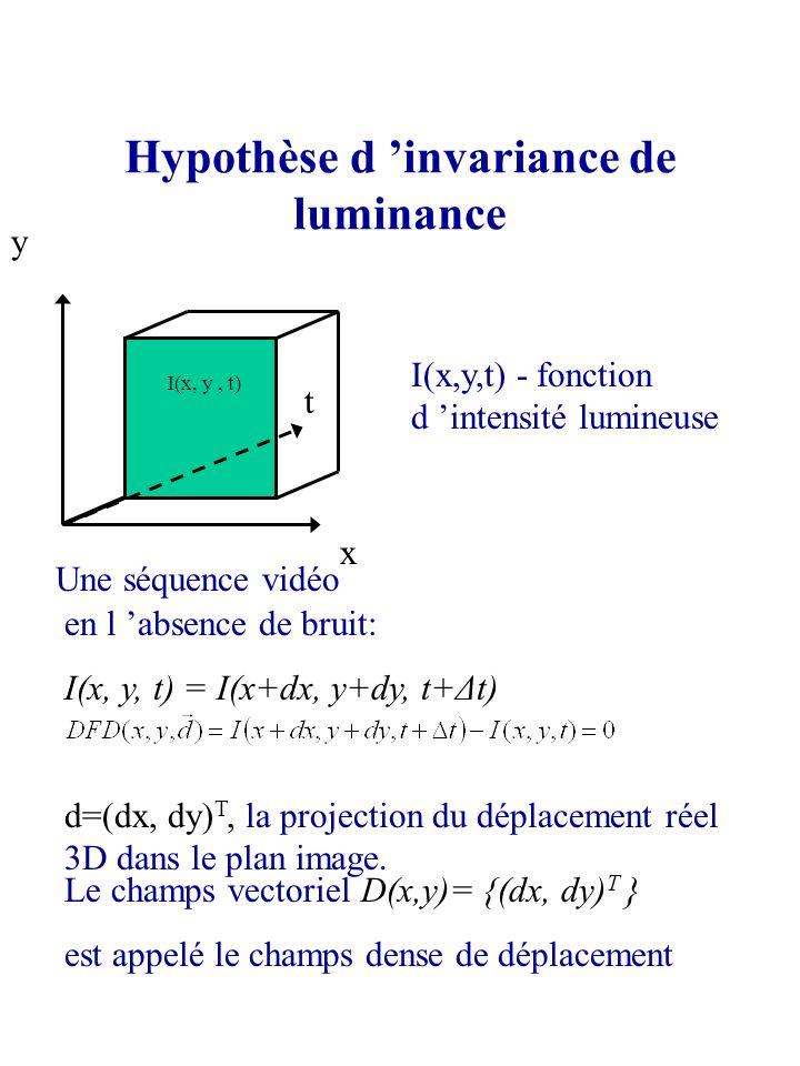 Hypothèse d invariance de luminance x y Une séquence vidéo en l absence de bruit: I(x, y, t) = I(x+dx, y+dy, t+Δt) d=(dx, dy) T, la projection du dépl