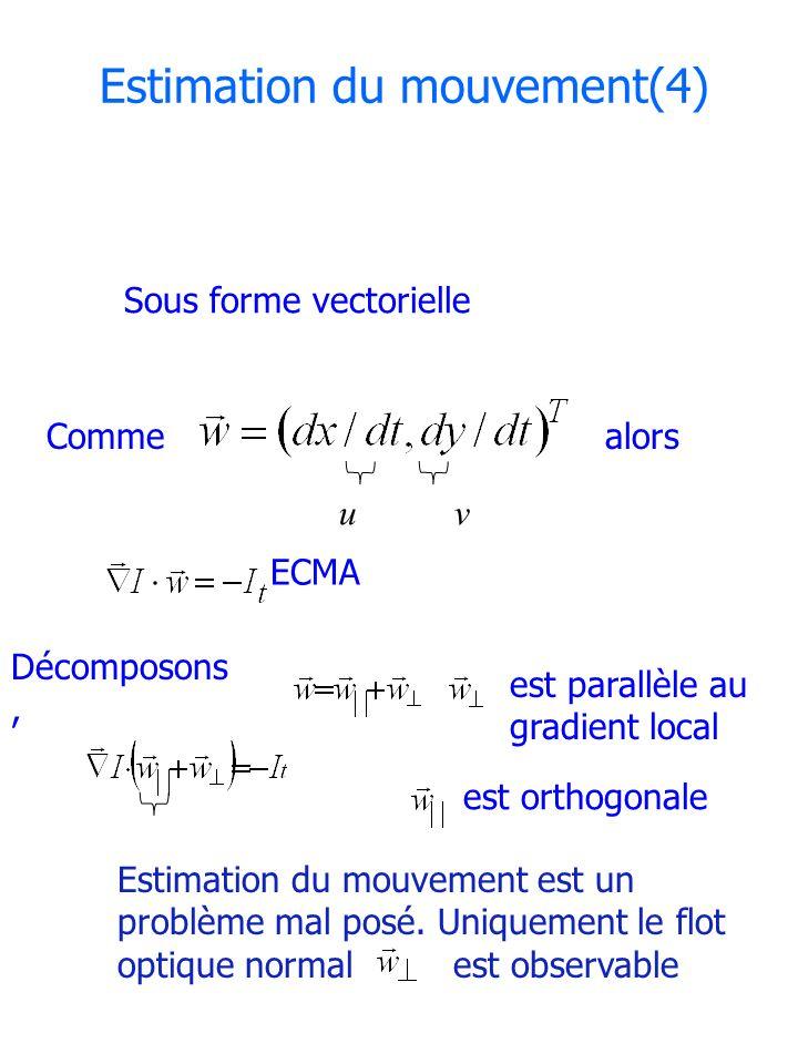 Estimation du mouvement(4) Commealors u v ECMA Estimation du mouvement est un problème mal posé. Uniquement le flot optique normal est observable Sous