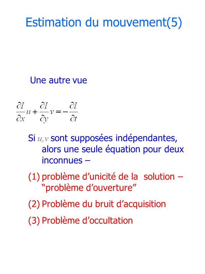 Estimation du mouvement(5) Une autre vue Si u,v sont supposées indépendantes, alors une seule équation pour deux inconnues – (1)problème dunicité de l