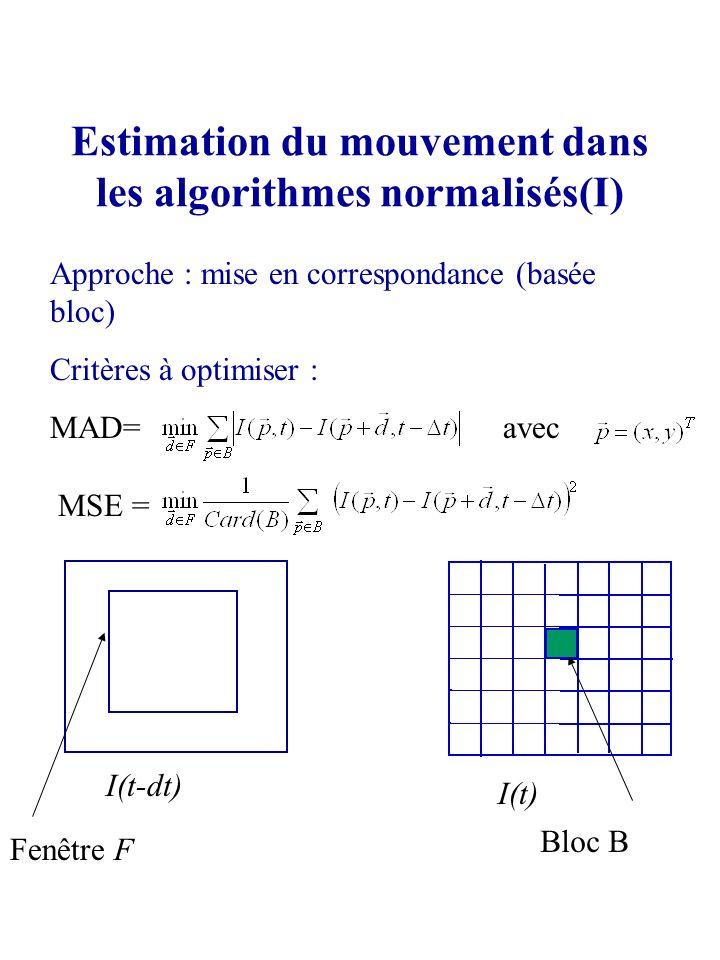 Estimation du mouvement dans les algorithmes normalisés(I) Approche : mise en correspondance (basée bloc) Critères à optimiser : MAD= avec MSE = Fenêt