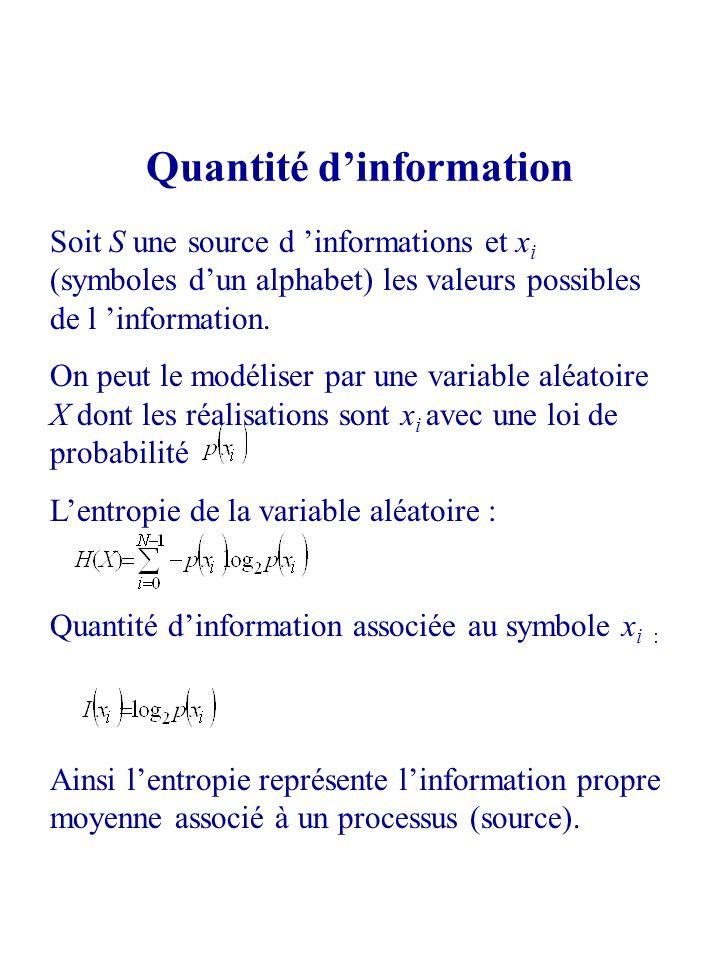 Soit S une source d informations et x i (symboles dun alphabet) les valeurs possibles de l information. On peut le modéliser par une variable aléatoir