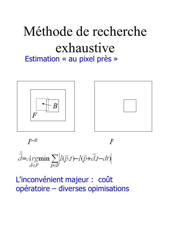 Méthode de recherche exhaustive Estimation « au pixel près » I t-dt ItIt Linconvénient majeur : coût opératoire – diverses opimisations F B
