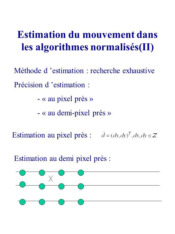 Estimation du mouvement dans les algorithmes normalisés(II) Méthode d estimation : recherche exhaustive Précision d estimation : - « au pixel près » -