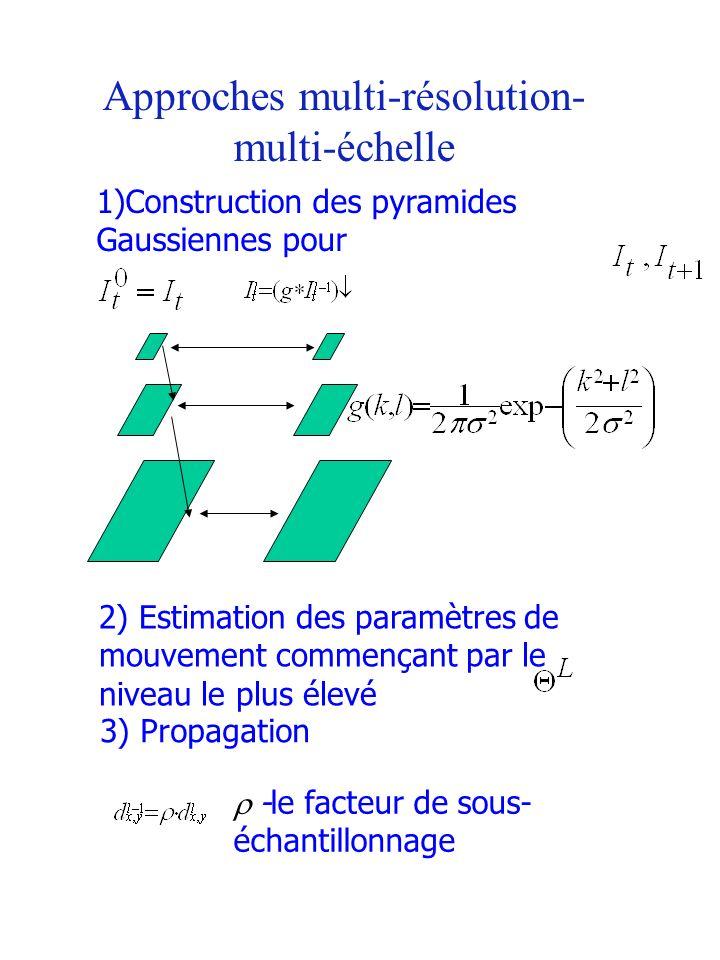 Approches multi-résolution- multi-échelle 1)Construction des pyramides Gaussiennes pour 2) Estimation des paramètres de mouvement commençant par le ni