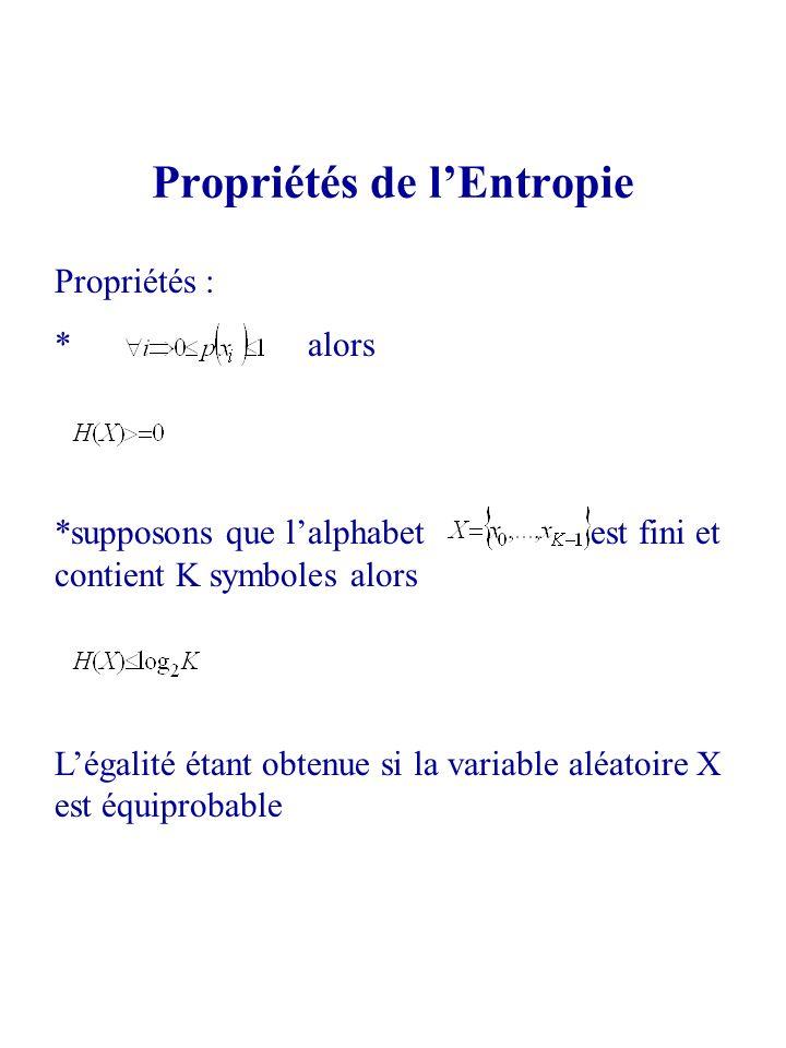Propriétés : * alors *supposons que lalphabet est fini et contient K symboles alors Légalité étant obtenue si la variable aléatoire X est équiprobable