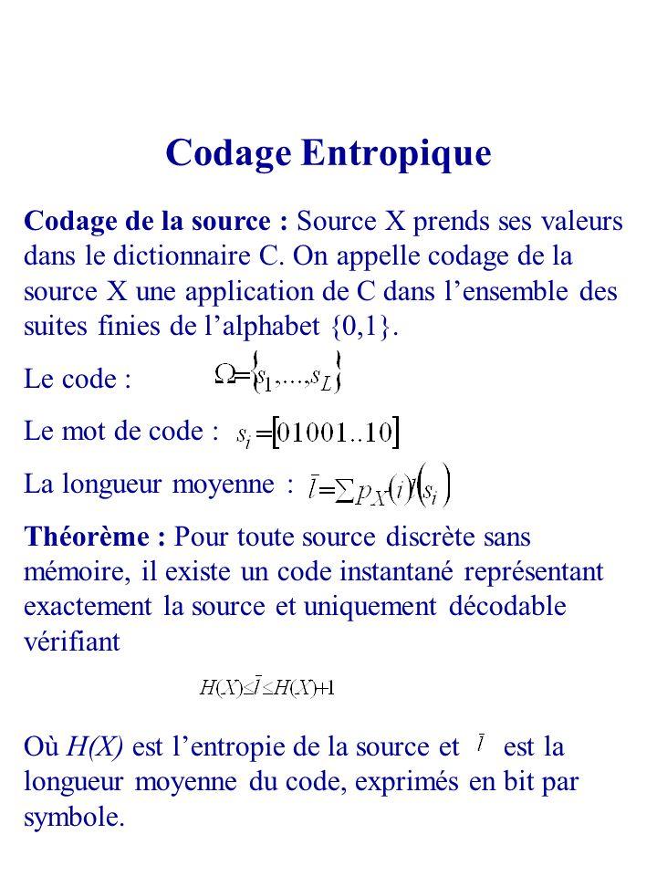 Codage Entropique Codage de la source : Source X prends ses valeurs dans le dictionnaire C. On appelle codage de la source X une application de C dans