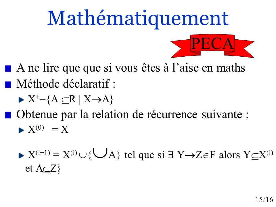 15/16 Mathématiquement A ne lire que que si vous êtes à laise en maths Méthode déclaratif : X + ={A R | X A} Obtenue par la relation de récurrence suivante : X (0) = X X (i+1) = X (i) { A} tel que si Y Z F alors Y X (i) et A Z} PECA