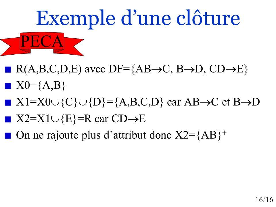 16/16 Exemple dune clôture R(A,B,C,D,E) avec DF={AB C, B D, CD E} X0={A,B} X1=X0 {C} {D}={A,B,C,D} car AB C et B D X2=X1 {E}=R car CD E On ne rajoute plus dattribut donc X2={AB} + PECA