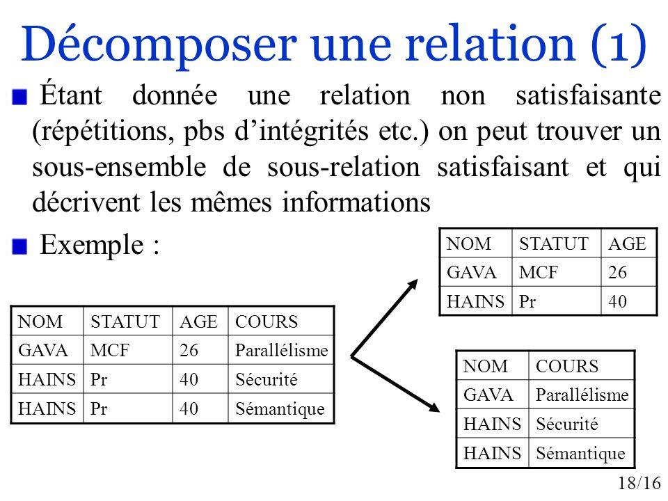 18/16 Décomposer une relation (1) Étant donnée une relation non satisfaisante (répétitions, pbs dintégrités etc.) on peut trouver un sous-ensemble de sous-relation satisfaisant et qui décrivent les mêmes informations Exemple : NOMSTATUTAGECOURS GAVAMCF26Parallélisme HAINSPr40Sécurité HAINSPr40Sémantique NOMSTATUTAGE GAVAMCF26 HAINSPr40 NOMCOURS GAVAParallélisme HAINSSécurité HAINSSémantique