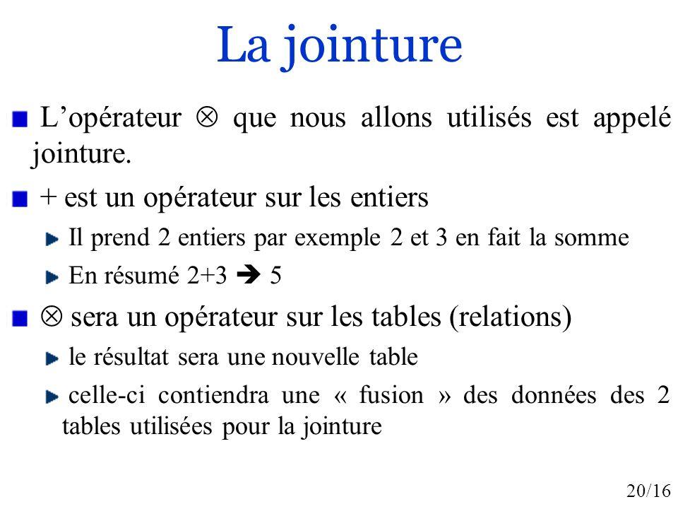 20/16 La jointure Lopérateur que nous allons utilisés est appelé jointure. + est un opérateur sur les entiers Il prend 2 entiers par exemple 2 et 3 en