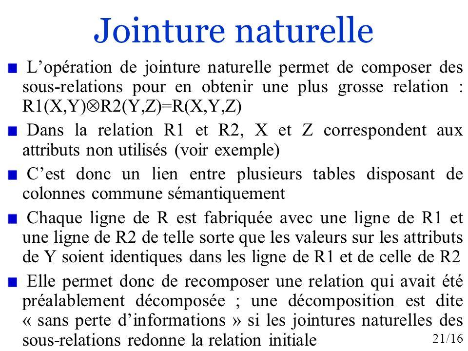 21/16 Jointure naturelle Lopération de jointure naturelle permet de composer des sous-relations pour en obtenir une plus grosse relation : R1(X,Y) R2(