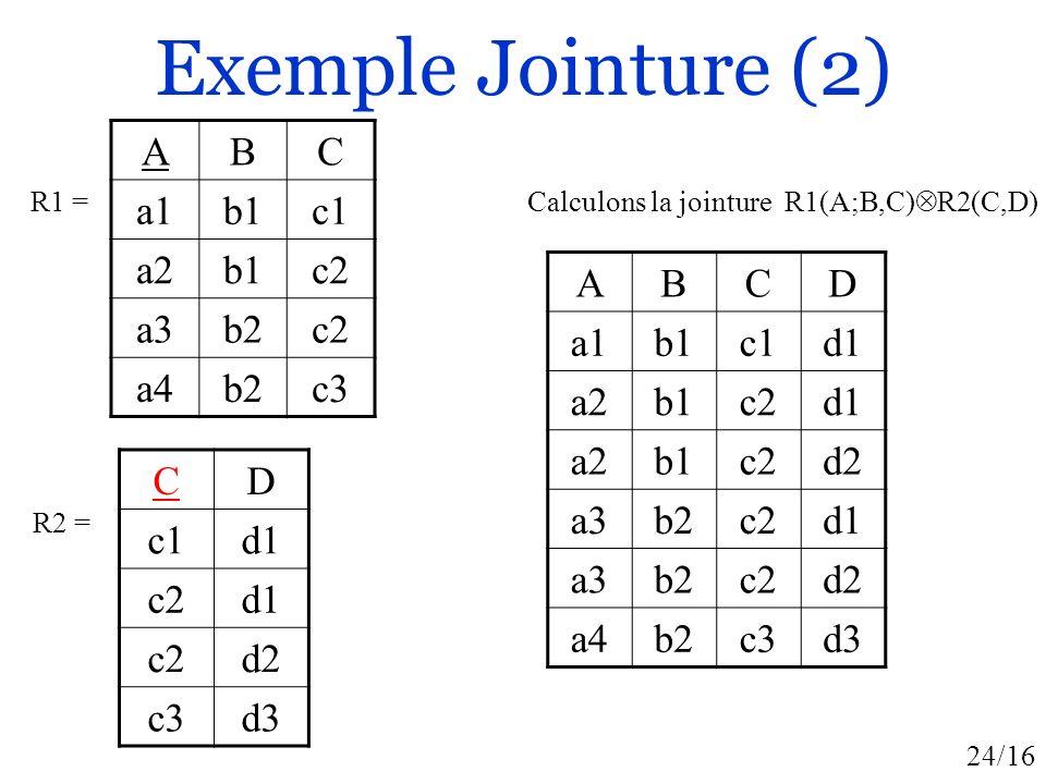 24/16 Exemple Jointure (2) R1 = ABC a1b1c1 a2b1c2 a3b2c2 a4b2c3 R2 = CD c1d1 c2d1 c2d2 c3d3 Calculons la jointure R1(A;B,C) R2(C,D) ABCD a1b1c1d1 a2b1