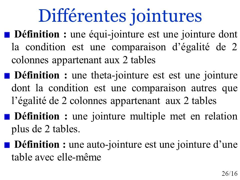 26/16 Différentes jointures Définition : une équi-jointure est une jointure dont la condition est une comparaison dégalité de 2 colonnes appartenant aux 2 tables Définition : une theta-jointure est est une jointure dont la condition est une comparaison autres que légalité de 2 colonnes appartenant aux 2 tables Définition : une jointure multiple met en relation plus de 2 tables.