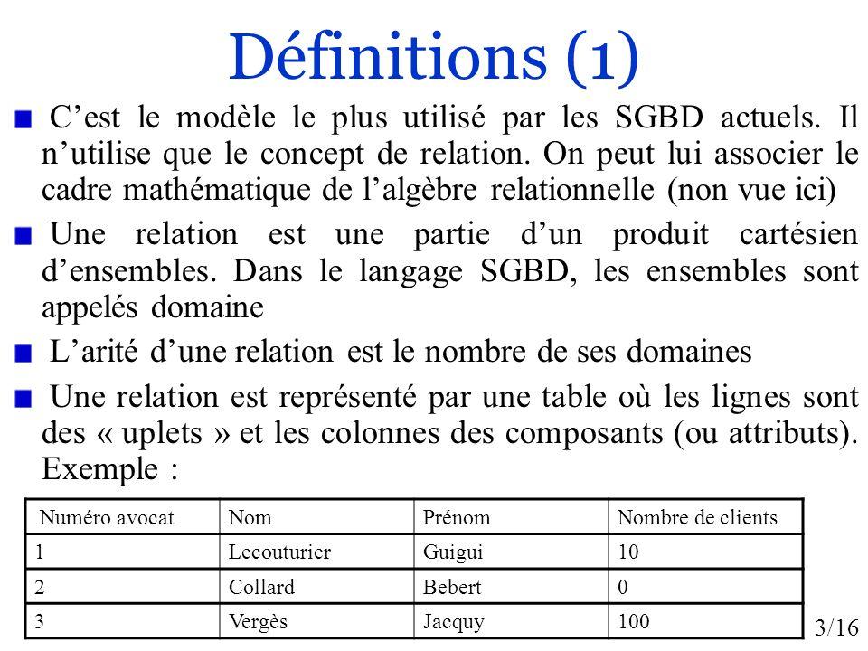 3/16 Définitions (1) Cest le modèle le plus utilisé par les SGBD actuels. Il nutilise que le concept de relation. On peut lui associer le cadre mathém
