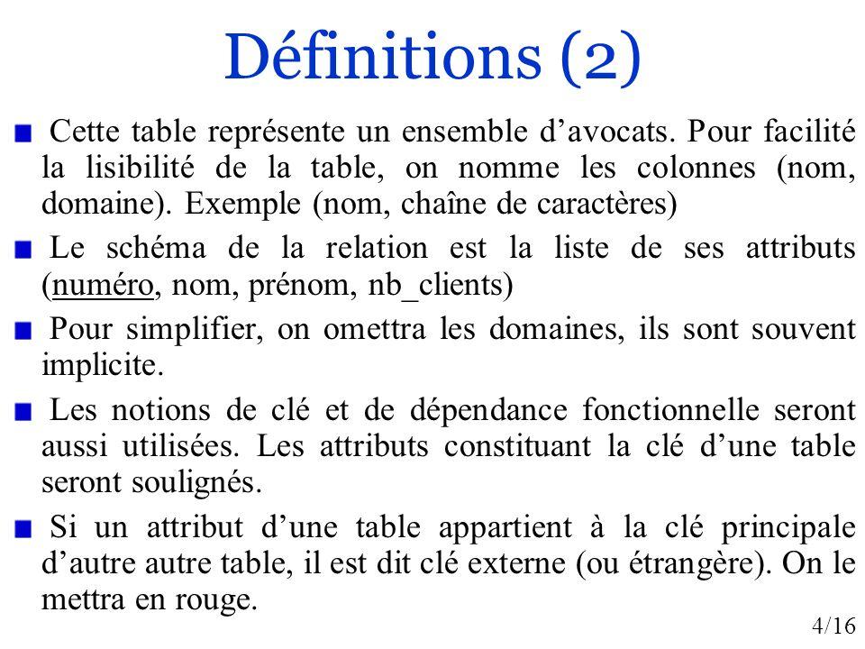4/16 Définitions (2) Cette table représente un ensemble davocats. Pour facilité la lisibilité de la table, on nomme les colonnes (nom, domaine). Exemp